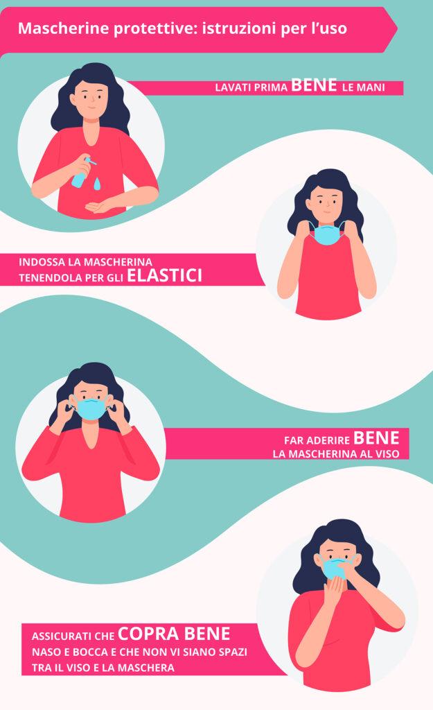 istruzioni per indossare correttamente la mascherina